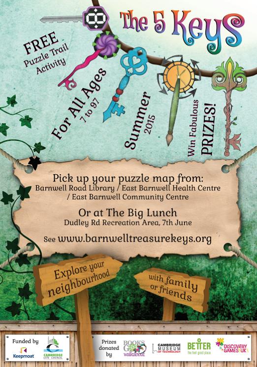 The 5 Keys Poster - Barnwell Treasure Keys Adventure